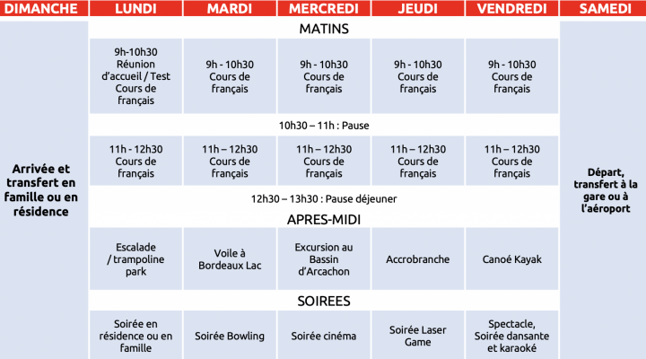 French summer camp for juniors in Bordeaux France multi activities
